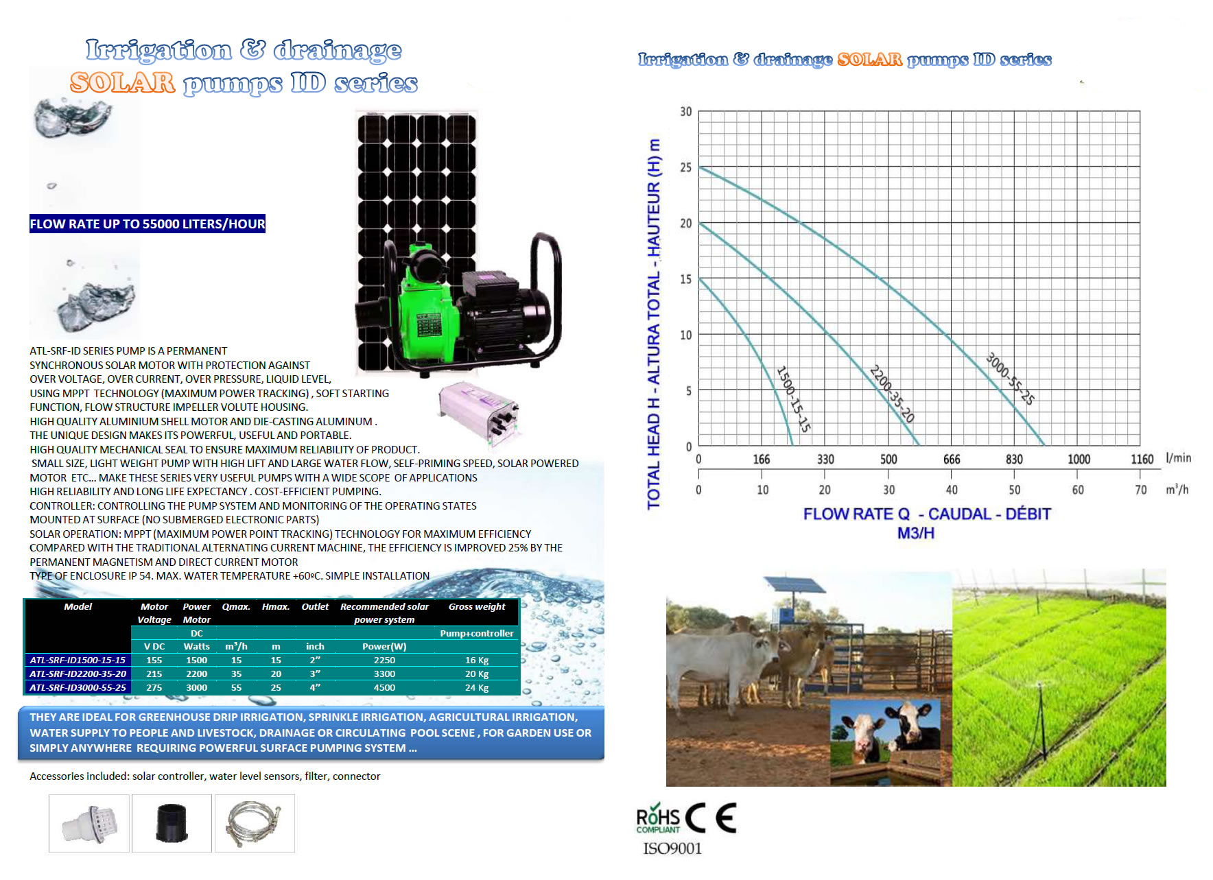 1.5 to 3 Kw solar surface Irrigation-drainage SOLAR pumps 12