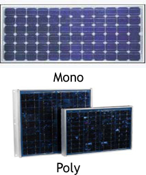 PHOTOVOLTAIC-solar photovoltaic modules mono-poly-rollable- flexible- foldable1