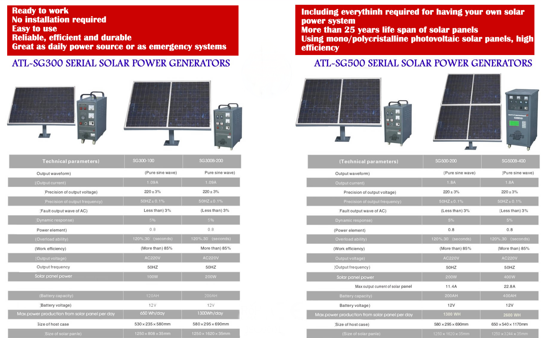 Solar power generators SG300-SG500 serials with max-output 2600Wh-day