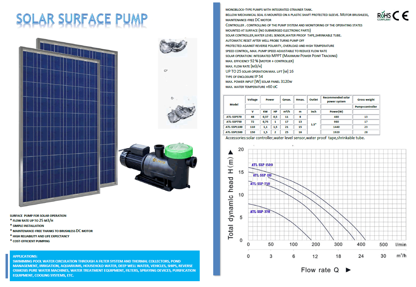 Surface solar pumps 0.5hp to 2hp 1