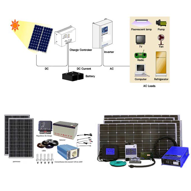 Solar power systems for homes, office, school, company